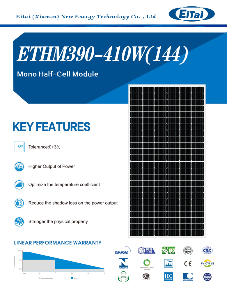 Solar Cell Panel 410watts Module