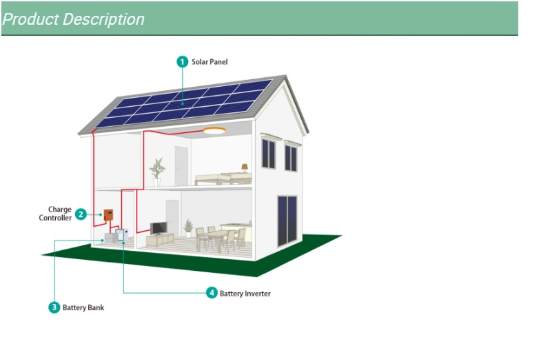 Battery backup solar systems